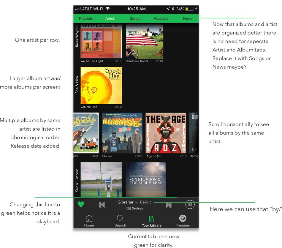 Spotify UI Fixes